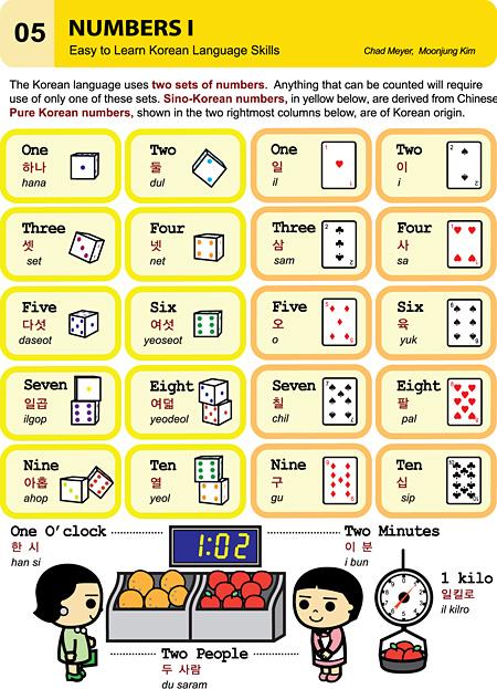 in korean learning I