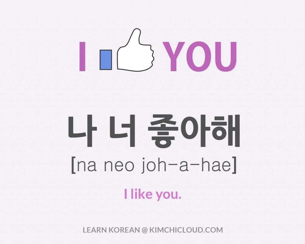 no How korean say in